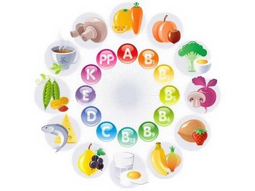 Овощи, витамины и минералы