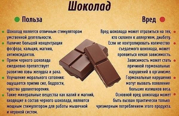 Шоколад - польза и вред