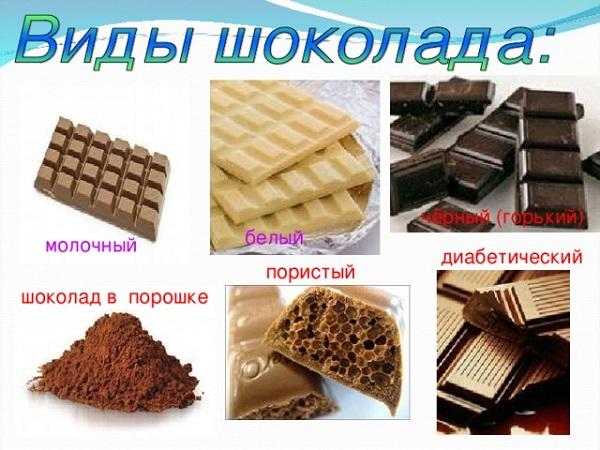 Виды шоколада