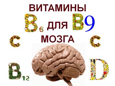 Витамины и минералы для мозга