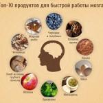 Какие продукты полезны для сосудов головного мозга
