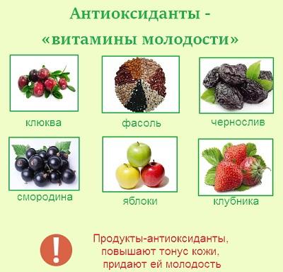 Антиоксиданты для мозга