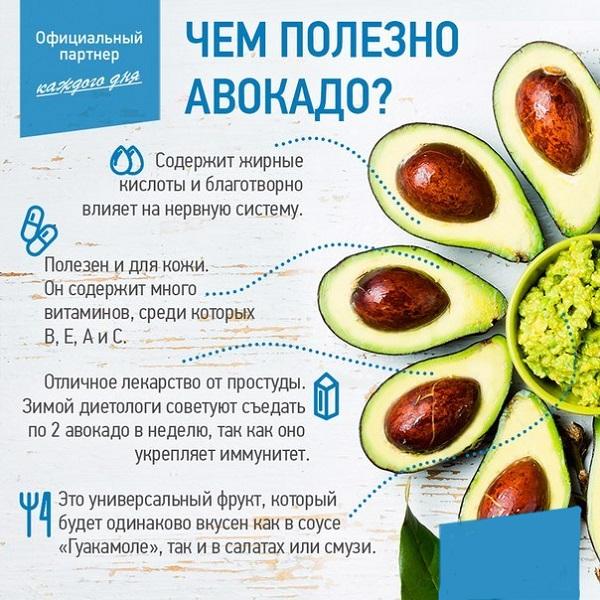Авокадо для мозговой активности