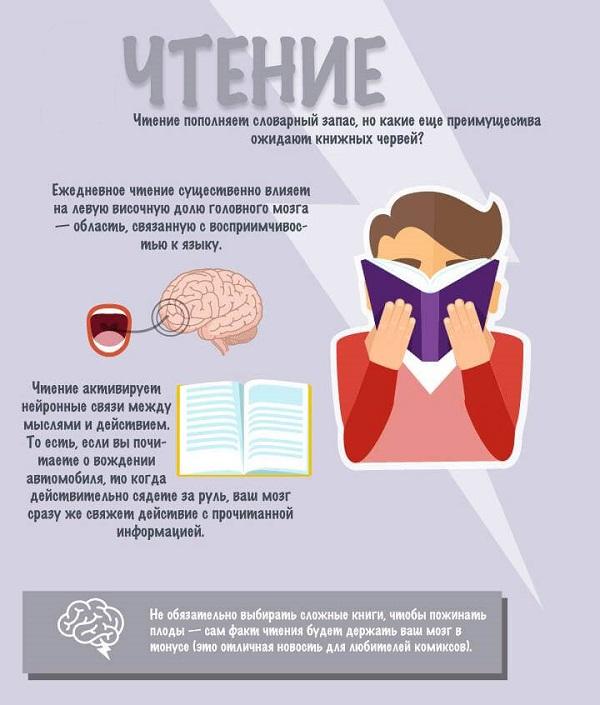 Чтение для тренировки мозга