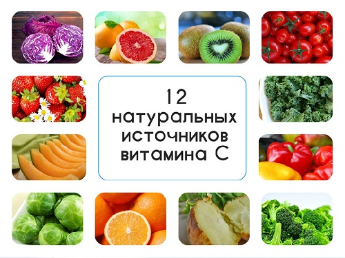 Источники витамина C