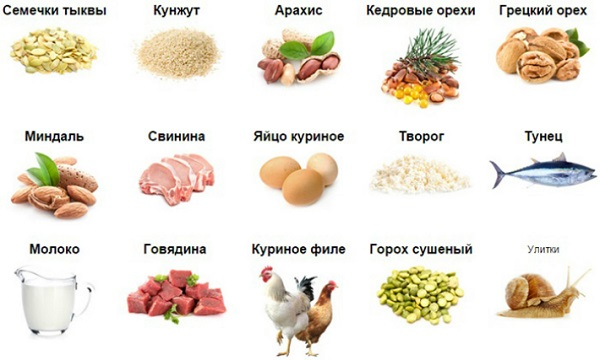 L-аргинин в продуктах