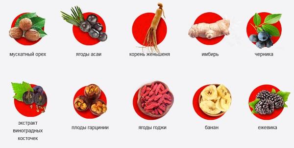 Минералы в продуктах