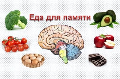 Продукты для улучшения памяти взрослым