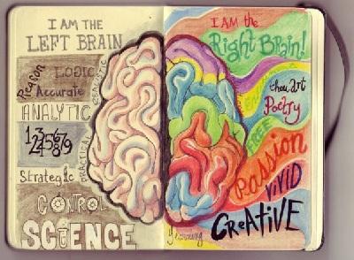 Ведение дневника для тренировки мозга