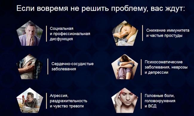 Лечение бессонницы - проблемы