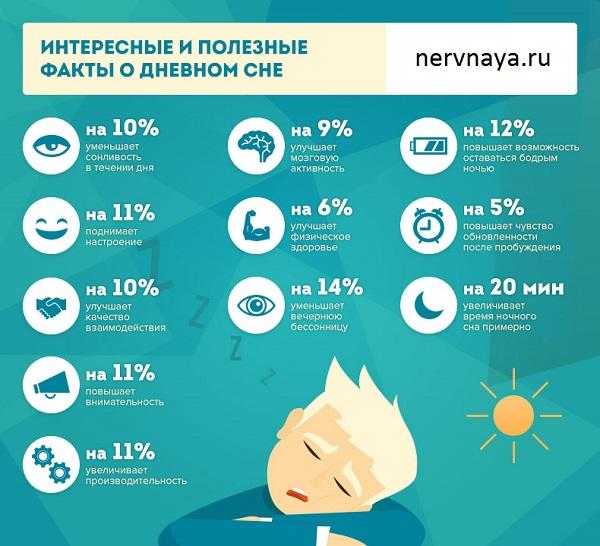 Польза дневного сна для взрослого