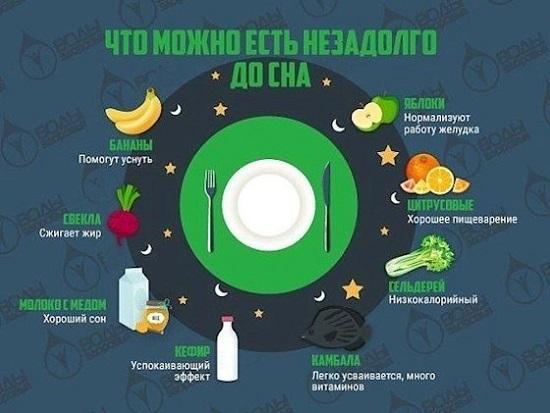 Еда перед сном