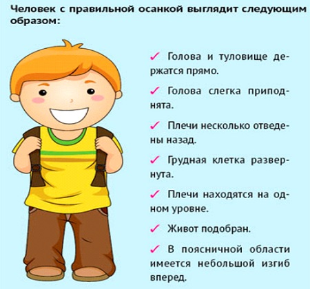 Правильная осанка у детей