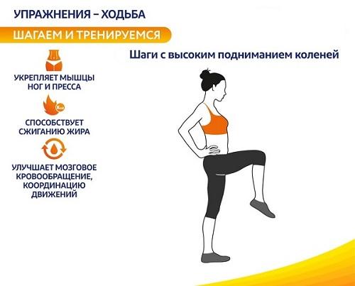 Упражнение - ходьба для энергии
