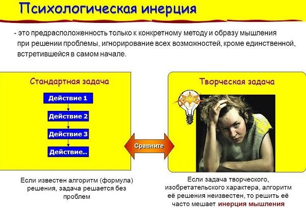 Психологическая инерция