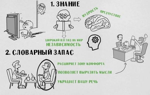 Польза чтения для мозга