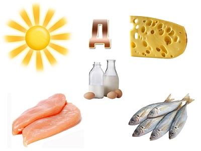 Витамин Д в продуктах питания для детей