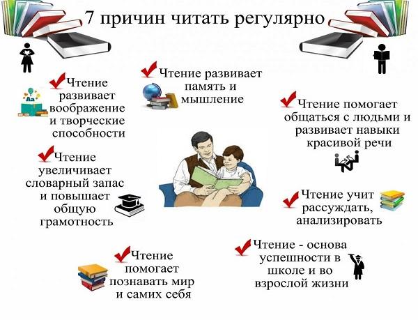 Почему нужно читать?